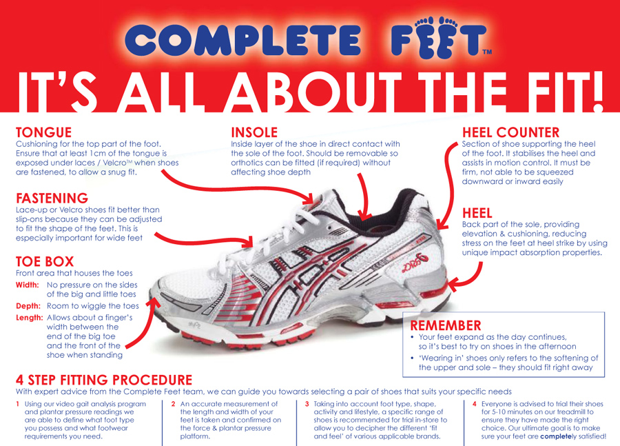 How Should Running Shoes Fit? | Running Shoe Size Guide